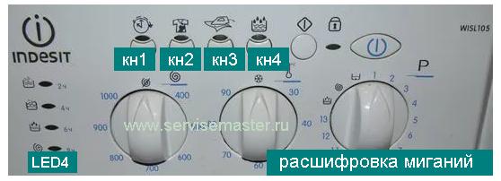 расшифровка кода ошибки стиральной машины индезит по миганиям индикаторов светодиодов